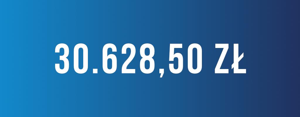 Wygrana kwota odszkodowania wyniosła 30 628 zł.