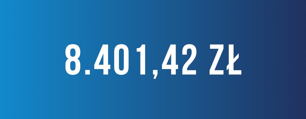 Wygrana kwota odszkodowania wyniosła 8 401 zł.
