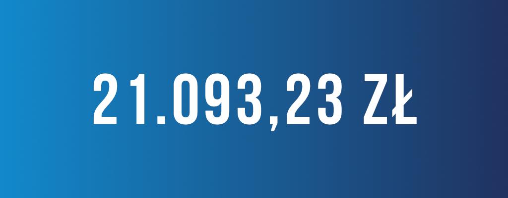 Wygrana kwota odszkodowania wyniosła 21 093 zł.