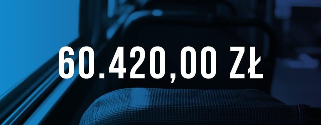 Wygrana kwota odszkodowania wyniosła 77 420 zł.